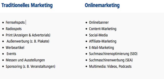Klassisches_vs_Online_Marketing