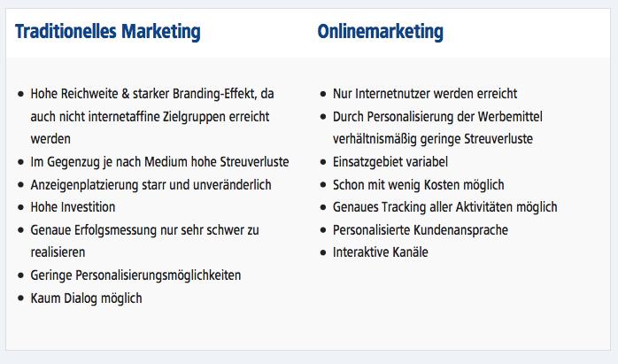 Klassisches_vs_Online_Marketing_Pro_Contra