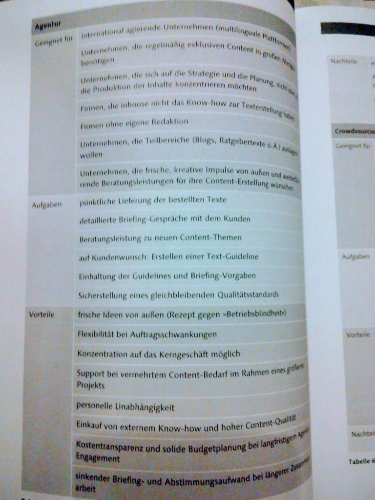 """(Quelle: Miriam Löffler aus """"Think Content"""", Seite 110)"""