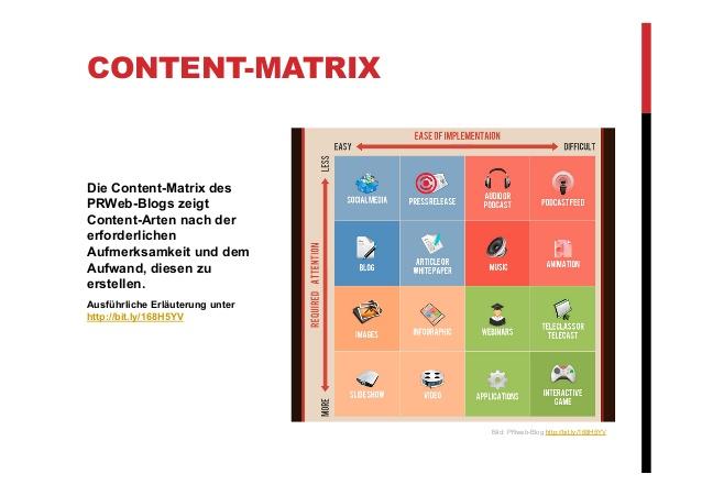 content-content-content-4-social-media-4-638